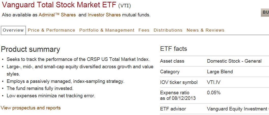 Vanguard Total Stock Market Etfvti2014