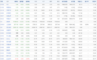 中国株コバンザメ投資ウォッチ銘柄watch20150710
