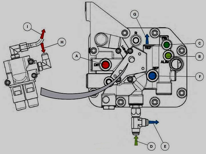 wiring diagram for generator to alternator conversion images wiring diagram alternator diagrams schematics ideaswiringcar