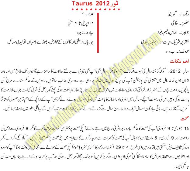 Compatibility Aquarius In And Urdu Cancer