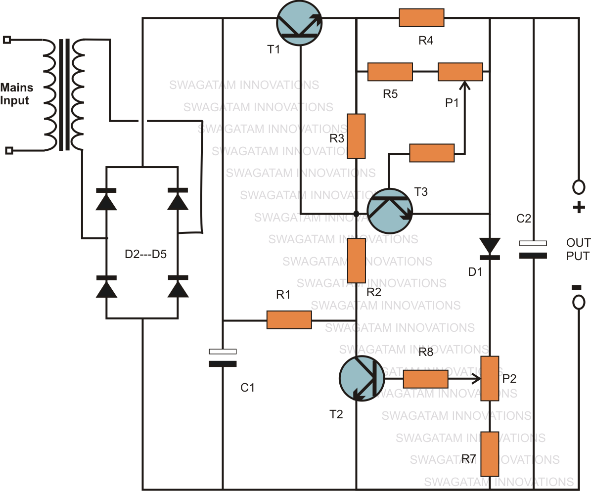 variable voltage current power supply circuit using transistor a variable workbench power supply circuit explained in this article is not only specified a continuously variable voltage control but is also equipped