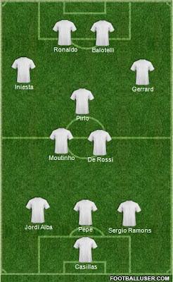 top équipe euro 2012