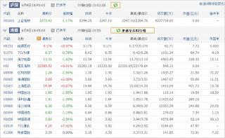 中国株コバンザメ投資ウォッチ銘柄watch20130604