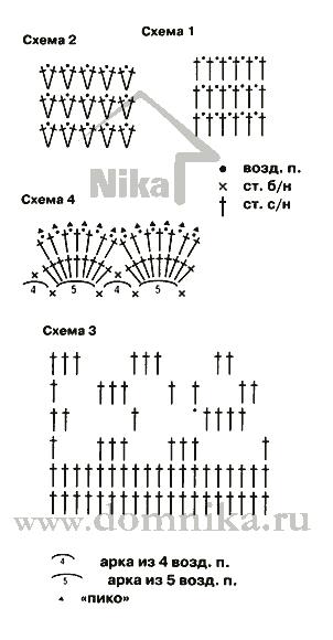 Схемы вязания крючком детской