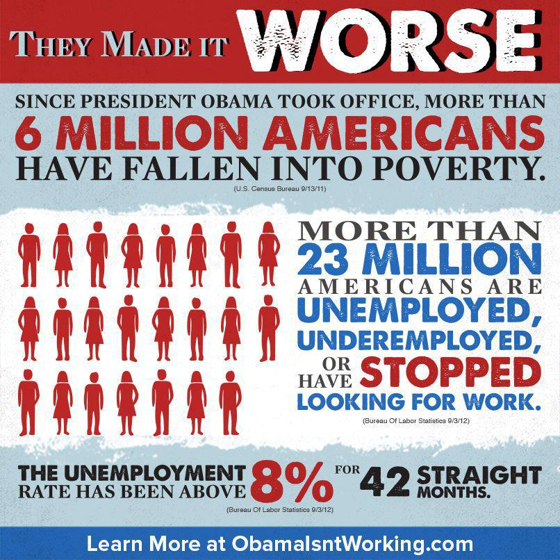what obama has made worse