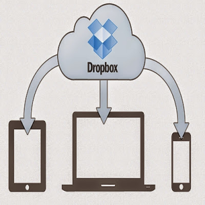 Dropbox 2.4.7 Free Download
