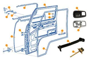 Door and Window Parts