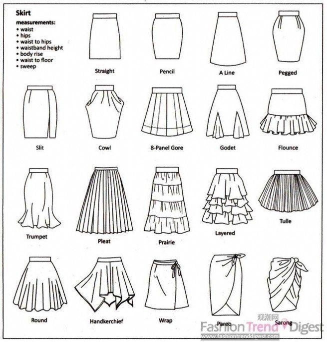 A Guide To Identifying Your Home D�cor Style: DESENHO TÉCNICO DE MODA FACED