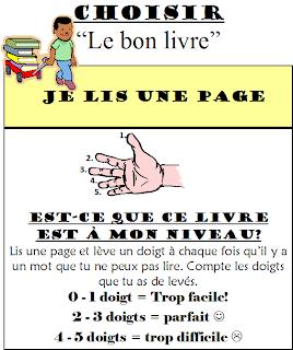Classe de madame bernice lecture seul 5 au quotidien - Comment choisir un four ...