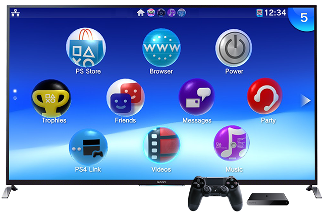 TV and playstation tv