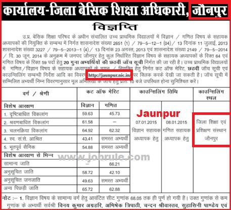 UP 29334 Maths & Science Junior Primary Shikshak Bharti 6th Counseling 6th Cut Off Merit of Districts under Moradabad, Saharanpur & Varanasi Divisions