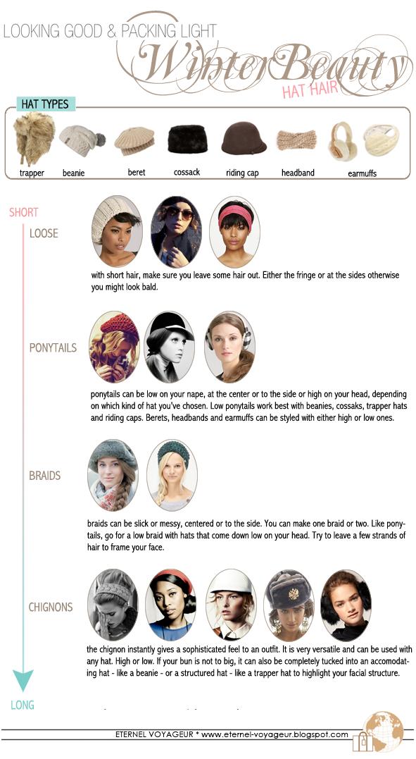 hat hair travel essentials