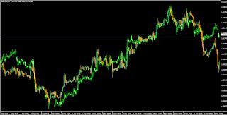 charts overlay mt4 indicator