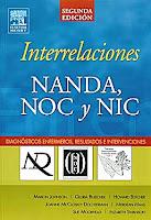 Daftar Diagnosa Keperawatan NANDA, NOC dan NIC