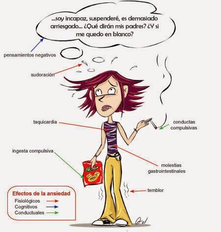 efectos_ansiedad_examenes