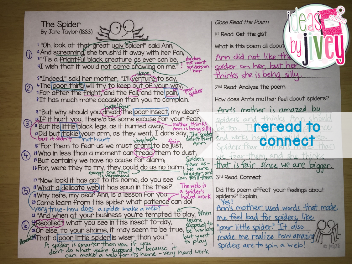 close of a poem 2018-4-24 close reading of a literary passage to do a close reading, you choose a specific passage and analyze it in fine detail, as if with a magnifying glass.