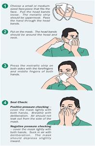 Penggunaan Topeng Mulut