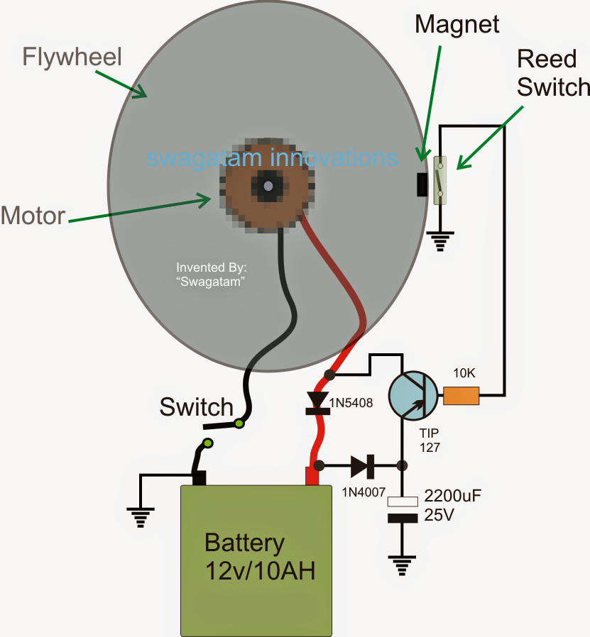 Electrical Circuit Schematics further Schematic Single Phase Induction Motor Squirrel Cage likewise Wiring A Transformer Diagram likewise Solar and Wind in addition Tesla Ray Schematic. on nikola tesla wiring diagrams