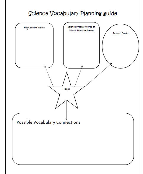 Science Gal: Vocabulary Connections