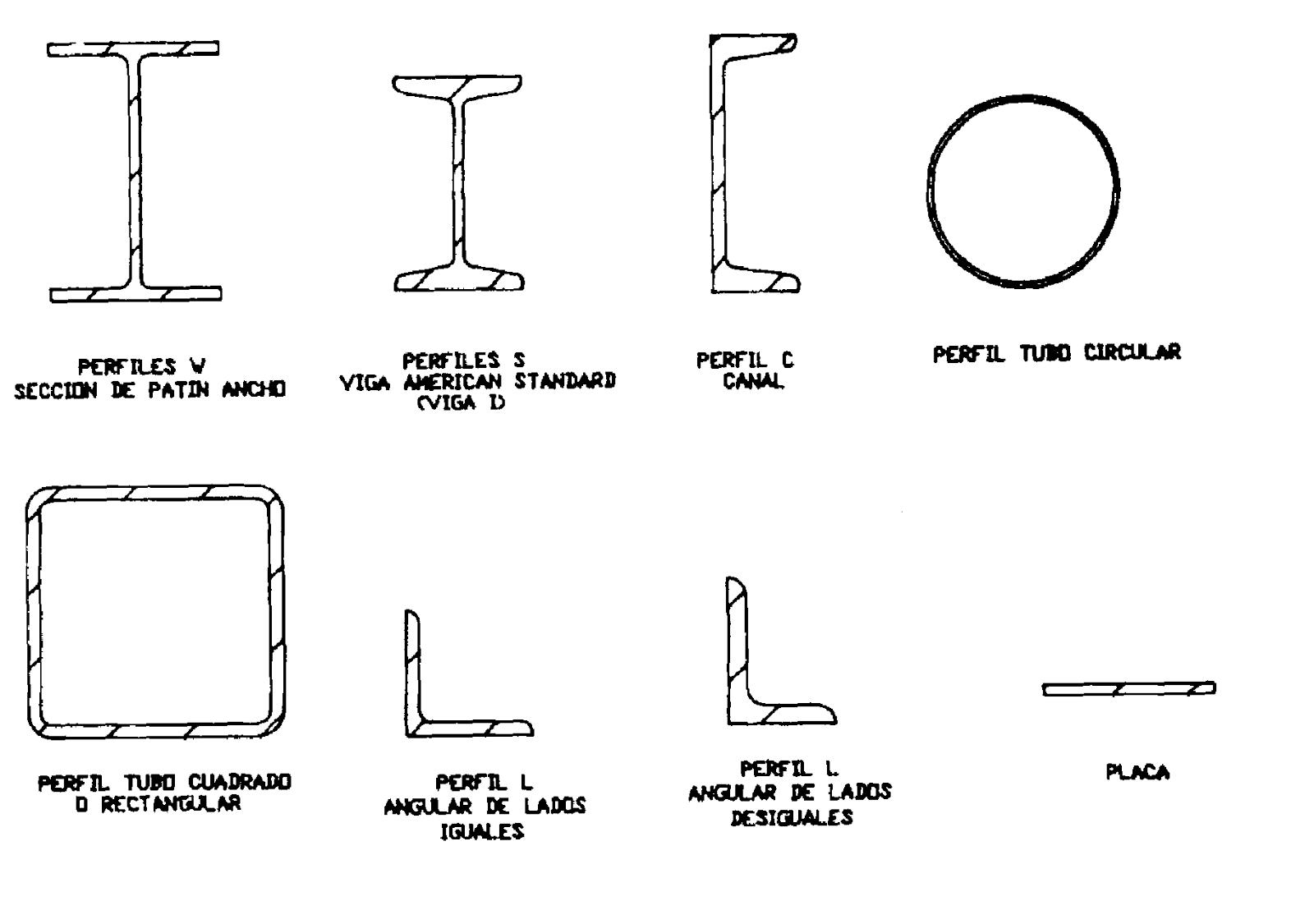 Liztecnoconcreto columnas - Tipos de vigas metalicas ...