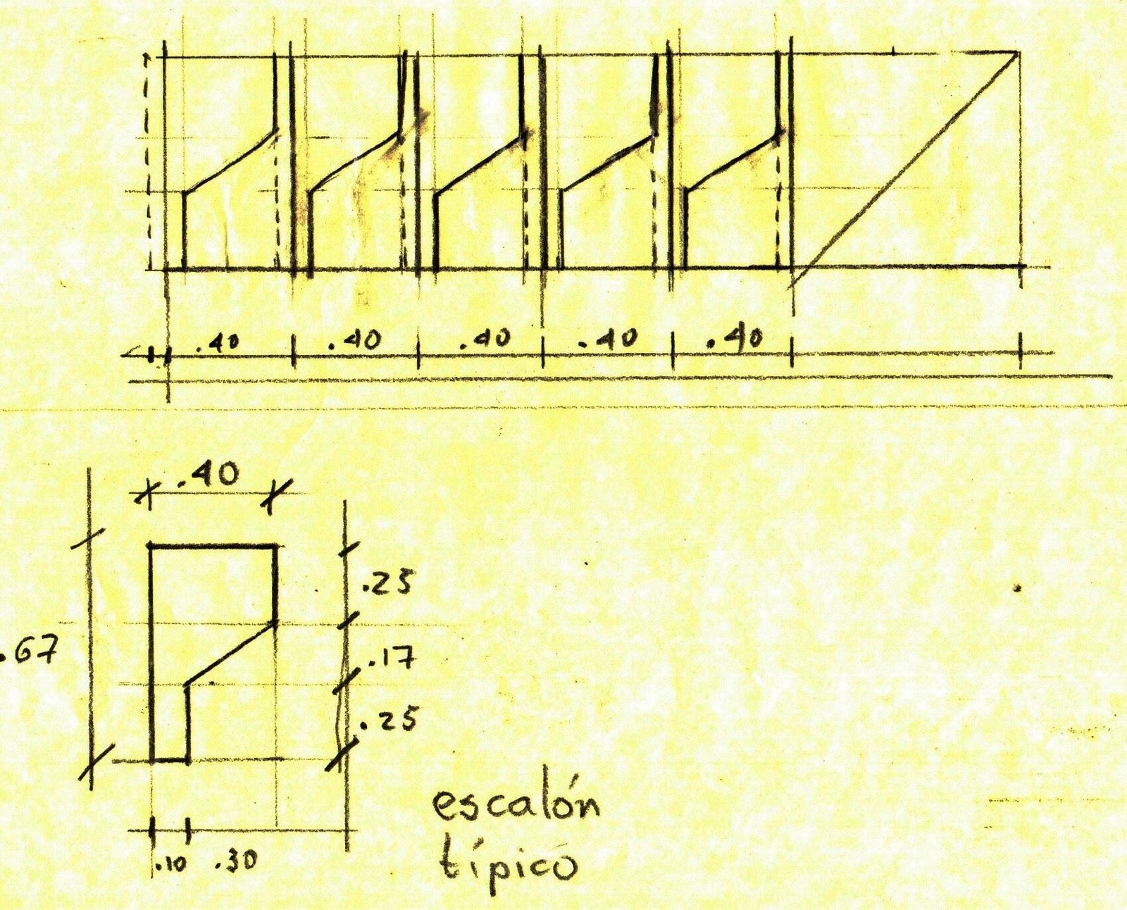 Mario v sconez ecuador 36 la escalera v sconez o c mo for Grada escalera
