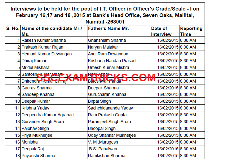 NAINITAL BANK INTERVIEW LIST