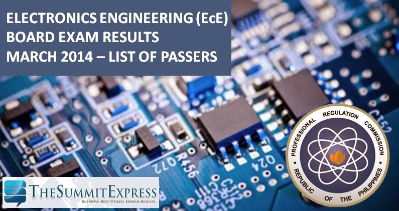 March 2014 Electronics Engineering (ECE) board exam results | List of Passers