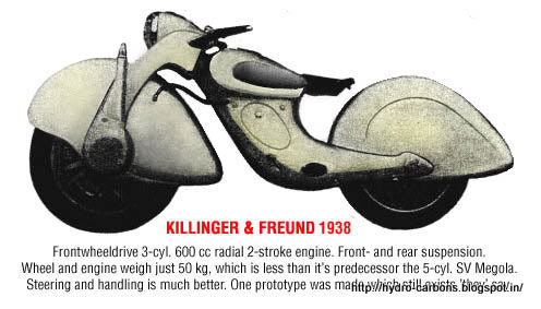 The Killinger and Freund Motorrad Operational History The Killinger and Freund Motorrad (motorcycle) was test-driven after the engine was tested on a test stand. Its total weight was 135 kg (297 lb). This design was intended for civilian production but the start of World War II cancelled those plans.