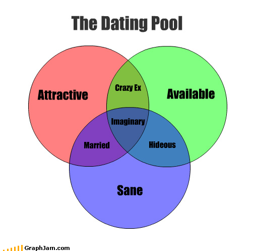 Dating Pools Østerrike