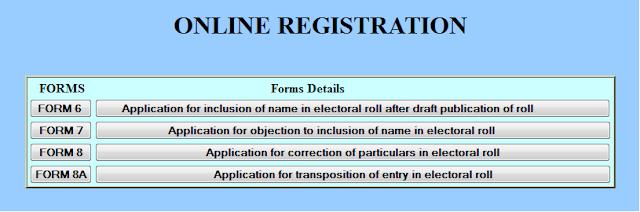 Tamilnadu Voter ID Online Card Registration
