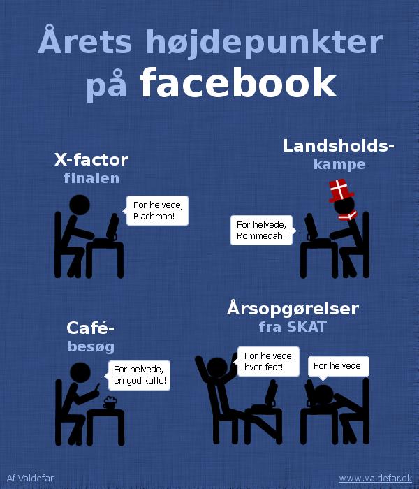 Årets højdepunkter på facebook