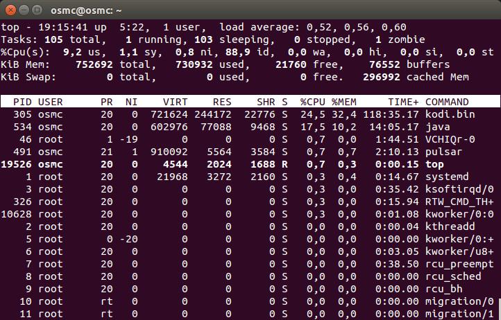 Consumo de Jdownloader después de dos horas con tres descargas a la vez
