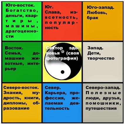 Как правильно создать визуализацию - Njkmznnb.ru