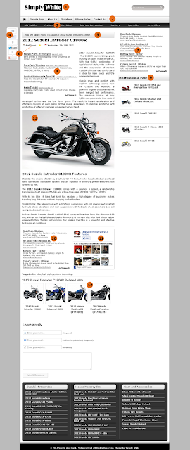 theme simple putih adsense