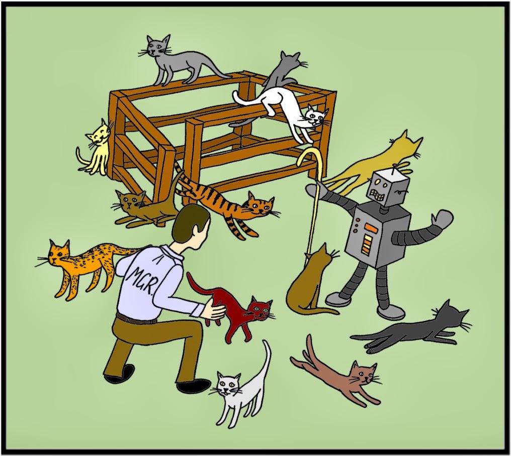 quot  s h l o g g  quot   shaggi s blogg  herding cats bank clip art band clip art free