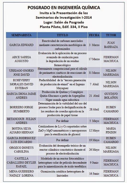 Ciclo de Seminarios del Programa de Posgrados de Ingeniería Química