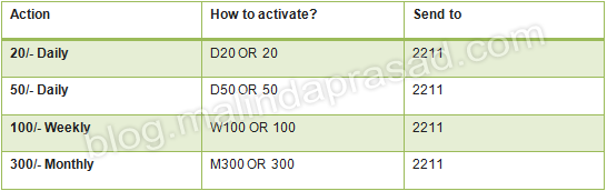 Prepaid Packages Activation Code