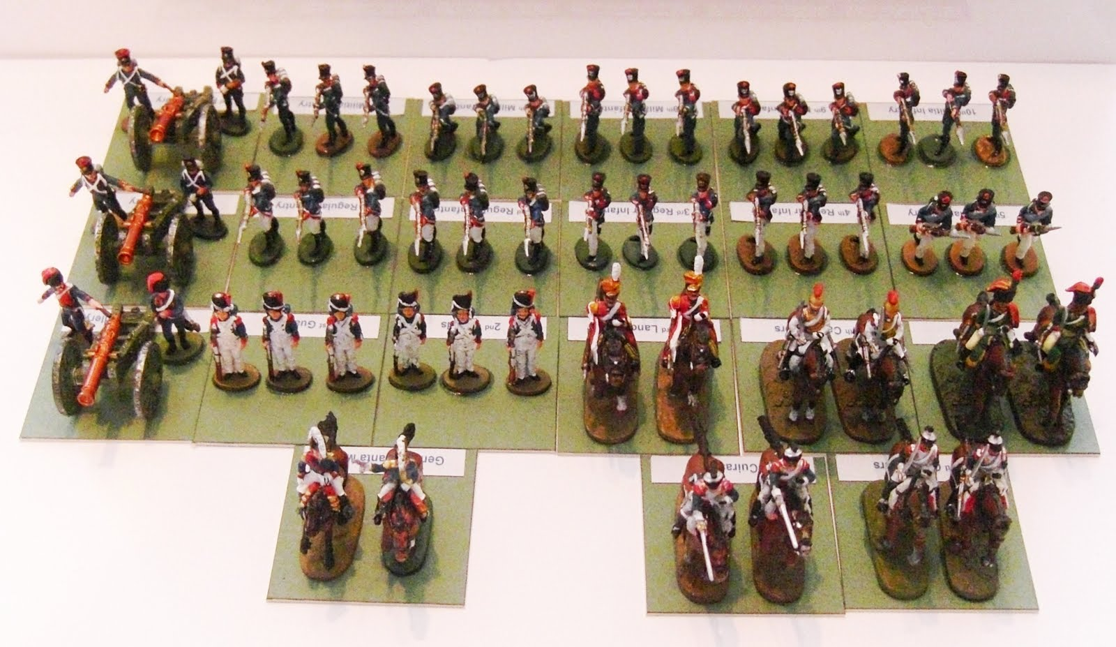 Updated with more happy wargaming malc wargaming miniature wargaming