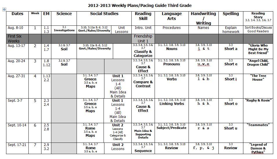 Curriculum / Pacing Calendars - houstonisd.org