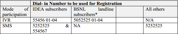 IVR and SMS No details KBC Registration