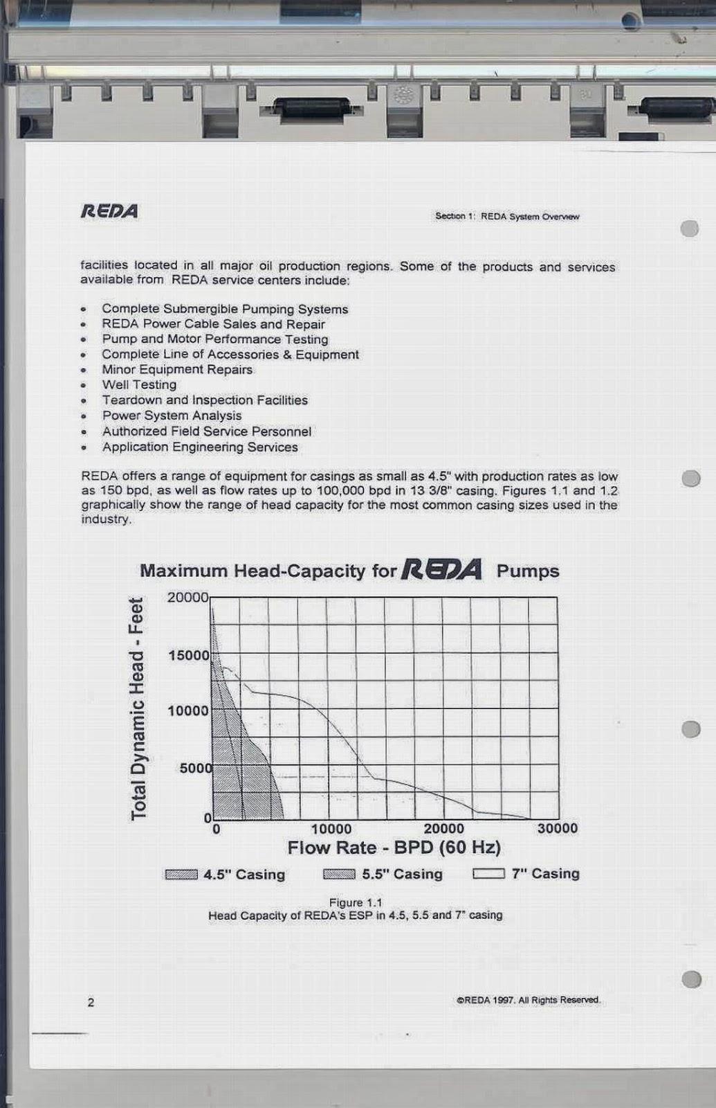 oil and gas books pdf