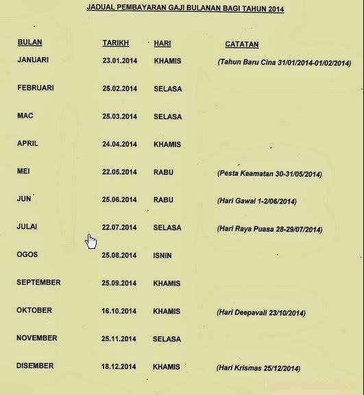 Jadual Bayaran Gaji Bulanan Penjawat Awam 2014