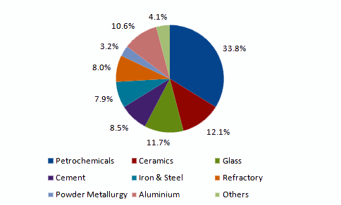 an overview of the study of metallurgy Summary introduction to the physical metallurgy of welding deals primarily with the welding of steels, which reflects the larger volume of literature on this material however, many of the principles discussed can also be applied to other alloys.