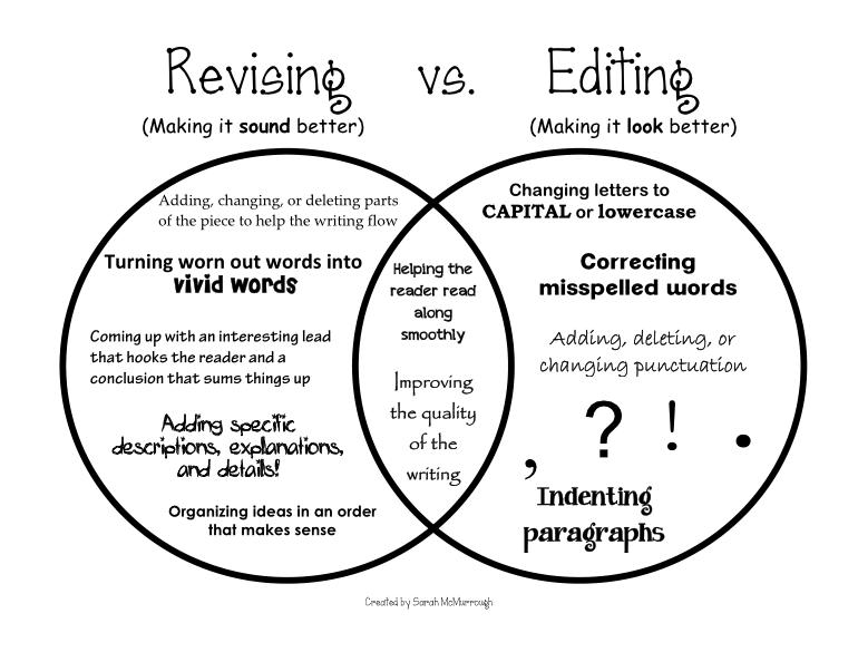 What is the Difference Between Revising and Editing?
