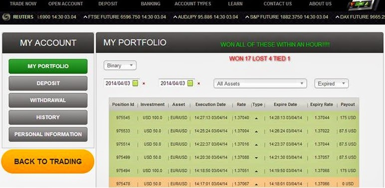 Binary Options 4 U