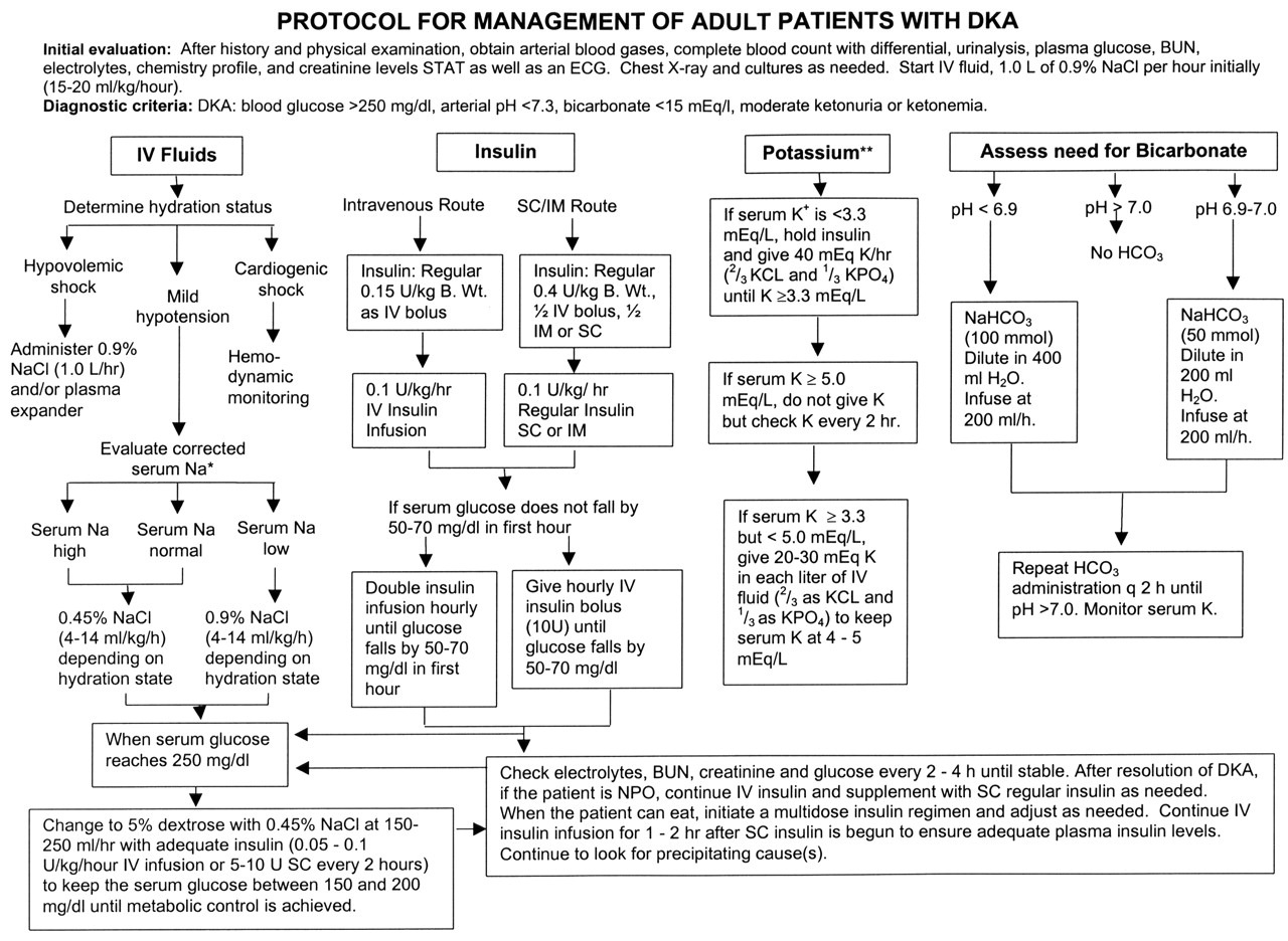 an analysis of the topic of the british medical association and the american medical association British medical association – 2011 all rights reserved no part of  box 2: a  framework for the analysis of the factors influencing patients' experience medical .