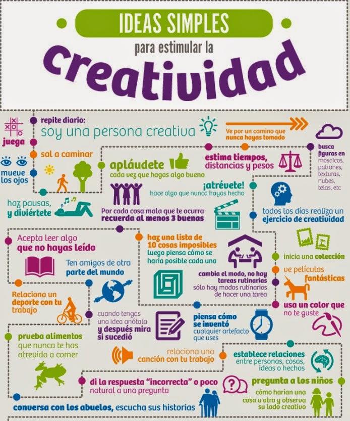 Resultado de imagen para día mundial d ela creatividad