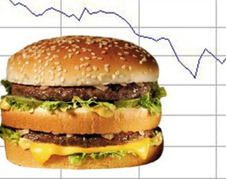 Индекс бигмака снова показал недооценку рубля, гривны и боливара