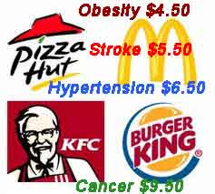 Fast food is bad for your health essay