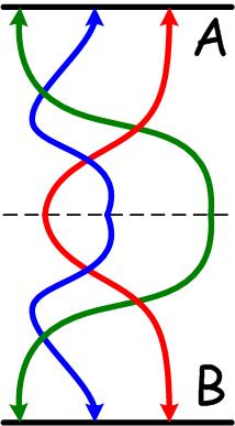 Ответ на головоломку с верёвками